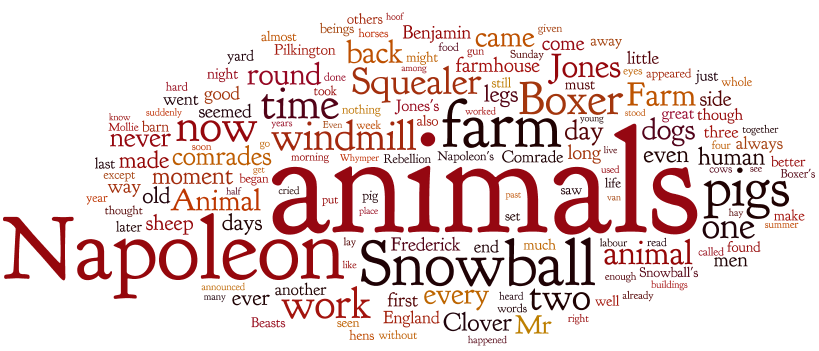 "an overview of the pig role in the novel animal farm by george orwell 308 quotes from animal farm:  ""the creatures outside looked from pig to man,  ― george orwell, animal farm tags: inspirational 787 likes."