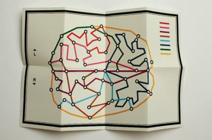 Mind Mapping Helps You Remember